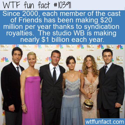 WTF Fun Fact - Friends Syndication Windfall
