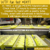WTF Fun Fact – PEEPS Marshmallow Chicks