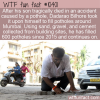 WTF Fun Fact – Potholes Filled In Mumbai