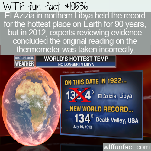 WTF Fun Fact - Hottest Place On Earth Record Reversed