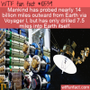WTF Fun Fact – Mankind Mostly Explores Outwards