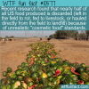 WTF Fun Fact – Wasteful Cosmetic Food Standards