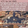 WTF Fun Fact – Highest Crime Rate