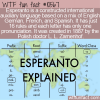 WTF Fun Fact – Esperanto Language