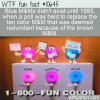 WTF Fun Fact – M&M Color History