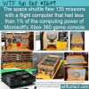 WTF Fun Fact – Space Shuttle Computer