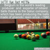 WTF Fun Fact – Belgium Produces 80% Of Billiard Balls