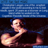 WTF Fun Fact – Christopher Langan