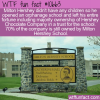 WTF Fun Fact – Milton Hershey School
