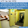 WTF Fun Fact – Swiss Bunkers