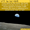 WTF Fun Fact – The Earth From The Moon