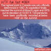 WTF Fun Fact – Mount Logan