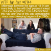 WTF Fun Fact – Millenials Stay Home