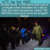 WTF Fun Fact – Fake Refugee Camp