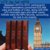 WTF Fun Fact – Parliament Loves Sugar