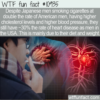 WTF Fun Fact – Japan Vs. USA Men's Heart Health
