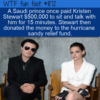 WTF Fun Fact – 15 Minutes For 500k