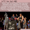 WTF Fun Fact – Ig Nobel Prize
