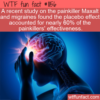 WTF Fun Fact – Placebo Painkiller