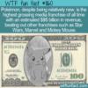 WTF Fun Fact – Pokemon Franchise