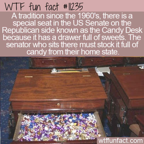 WTF Fun Fact - Candy Desk Tradition