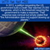 WTF Fun Fact – Petition To Build Death Star