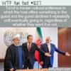 WTF Fun Fact – Ta'rof
