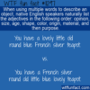WTF Fun Fact – English Adjective Order