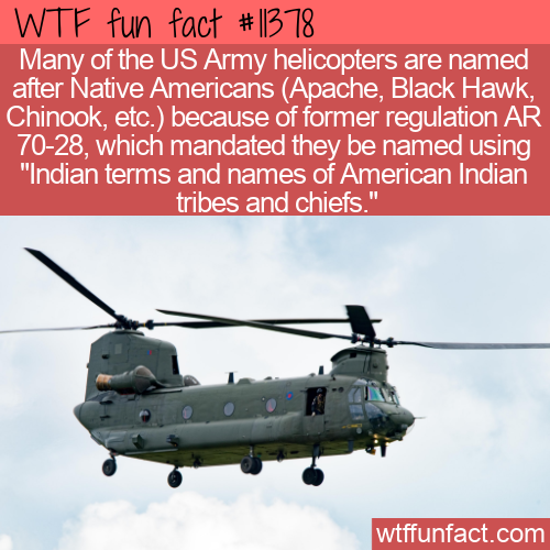 WTF Fun Fact - Named After Native Americans