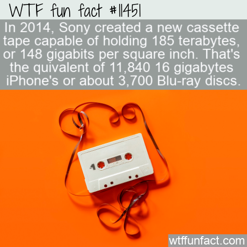 WTF Fun Fact - 185 TB Cassette Tape