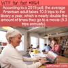 WTF Fun Fact – Popular Libraries