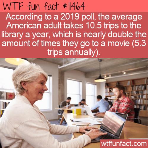 WTF Fun Fact - Popular Libraries