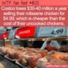 WTF Fun Fact – 4.99 Rotisserie Chicken