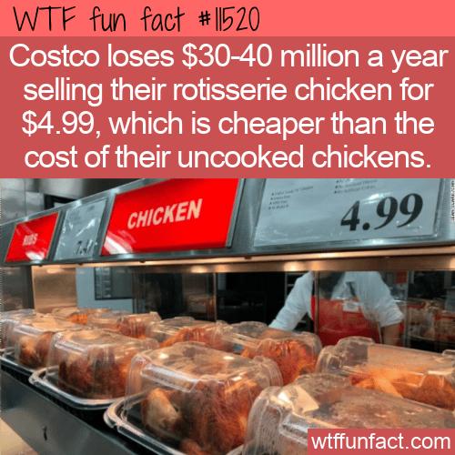 WTF Fun Fact - 4.99 Rotisserie Chicken
