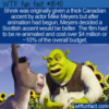 WTF Fun Fact – Canadian Shrek