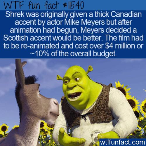 WTF Fun Fact - Canadian Shrek