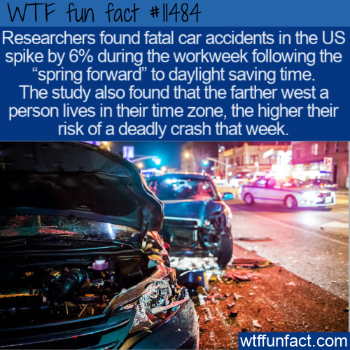 WTF Fun Fact - DST Spikes Fatal Car Accidents