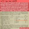 WTF Fun Fact – Popeye's Spinach A Lie