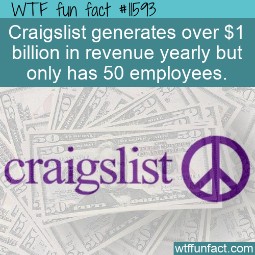 WTF Fun Fact - 1 Billion With 50 Employees
