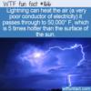WTF Fun Fact – Lightning Hotter Than The Sun