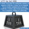 WTF Fun Fact – Ton or Tonne