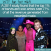 WTF Fun Fact – Top 1% Musicians