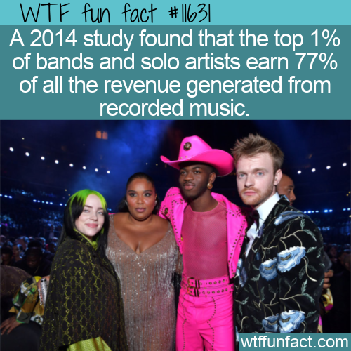 WTF Fun Fact - Top 1% Musicians