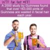 WTF Fun Fact – Beards Waste Beer