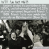 WTF Fun Fact – Bjordagurinn Beer Day