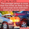 WTF Fun Fact – Extinction Is More Likely