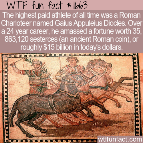 WTF Fun Fact - Highest Paid Athlete Of All Time