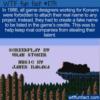 WTF Fun Fact – Konami's Fake Game Designers