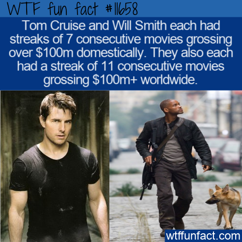 WTF Fun Fact - Movie Streaks