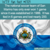 WTF Fun Fact -San Marino's Horrible Record